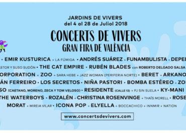 Conciertos Viveros Valencia
